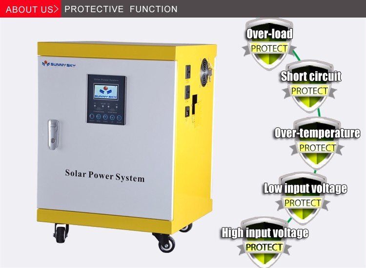 Solar Power System Cost