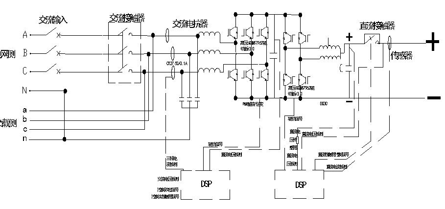 30kw Hybrid Solar Power Inverter