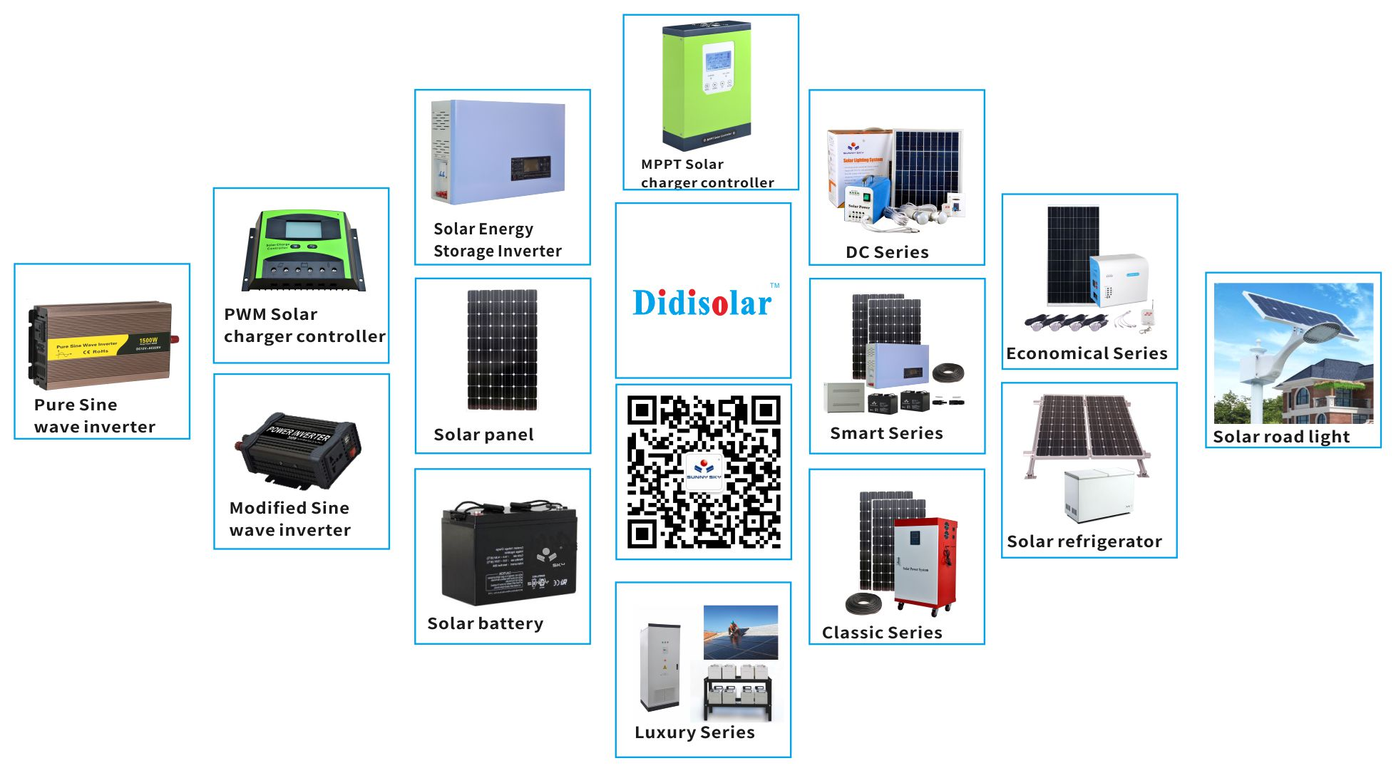 2019 Exhibition News ! Philippines Solar electric product Exhibition